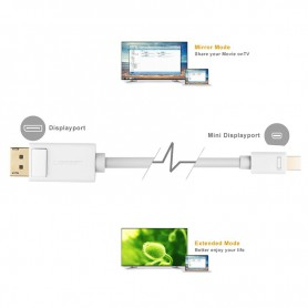 UGREEN - Mini DisplayPort Male to Displayport Male Cable - Cabluri Displayport si DVI - UG340-CB www.NedRo.ro