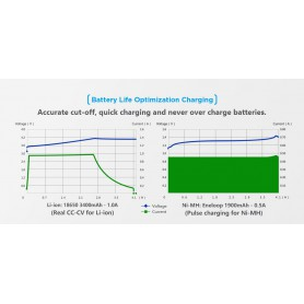 XTAR - XTAR VC2 Plus Master batterij-oplader - Batterijladers - NK194-C www.NedRo.nl