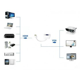 NedRo, HDMI Male naar VGA female Adapter Converter, HDMI adapters, AL725-CB, EtronixCenter.com