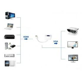 HDMI Male naar VGA female Adapter Converter