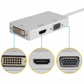 NedRo - 3in1 DisplayPort DP Male to DVI, HDMI and VGA Female - DVI and DisplayPort adapters - AL723 www.NedRo.us