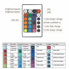 Oem - RGB LED IR Remote Controller 24 buttons + cabinet - LED Accessories - LCR18