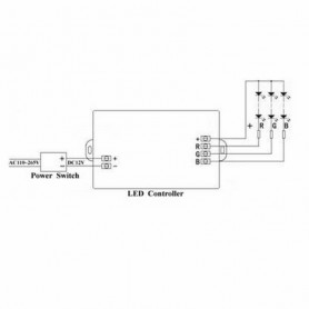 NedRo, RF Touch Controller en Remote voor RGB LED strips Wit, LED Accessoires, LCR34, EtronixCenter.com