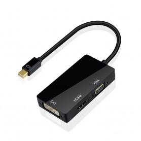 NedRo - 3in1 Mini DP Male to DVI, HDMI and VGA Female - DVI and DisplayPort adapters - AL005-Z www.NedRo.us