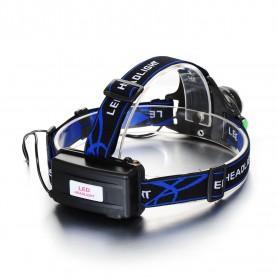 NedRo - 1200Lm CREE XM-L T6 LED Bike Headlight - Flashlights - HLP03