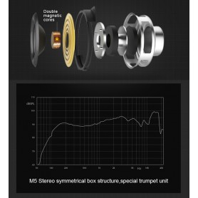 Oem - 10W Mini Bluetooth v4 Speaker 3D MP3 FM Radio Aux TF - Speakers - AL134-CB