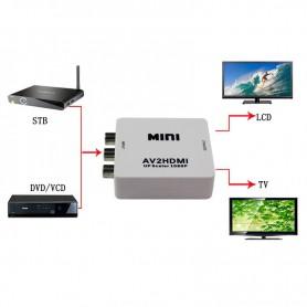 NedRo - Mini Composite RCA AV to HDMI Converter Upscaler 720 1080p - HDMI adapters - AL171-CB