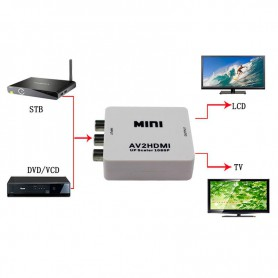 NedRo, Mini Composite RCA AV to HDMI Converter Upscaler 720 1080p, HDMI adapters, AL171-CB, EtronixCenter.com