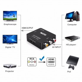 NedRo, Mini Composite RCA AV naar HDMI Converter Upscaler Adapter, HDMI adapters, AL171-CB, EtronixCenter.com
