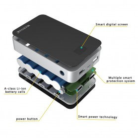 PowerOak - PowerOak S13 – 13000mAh 1A 2,1A - Powerbanks - S13-ZW www.NedRo.nl
