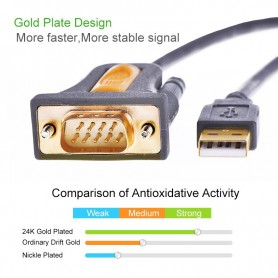 UGREEN - USB 2.0 to DB9 Adapter Cable - RS 232 RS232 adapters - UG069-CB www.NedRo.us