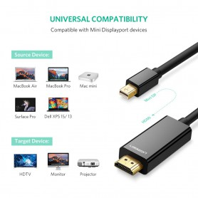 UGREEN, Mini Dislayport DP Male to HDMI Male cable 4K*2K, Displayport and DVI cables, UG410-CB, EtronixCenter.com