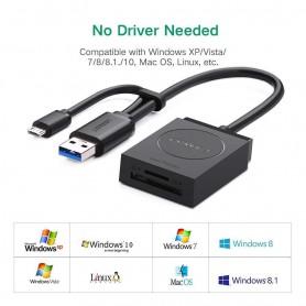 UGREEN, Cititor de carduri USB 3.0 SD / TF cu OTG, Memorie SD si USB, UG411, EtronixCenter.com