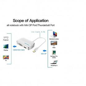 Vention - Mini DP Displayport la HDMI / VGA Convertor Adaptor - HDMI adaptoare - V103-NEW www.NedRo.ro