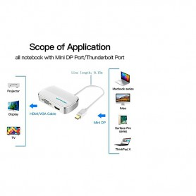 Vention - Mini DP Displayport to HDMI / VGA Converter Adapter - HDMI adapters - V103-NEW www.NedRo.us