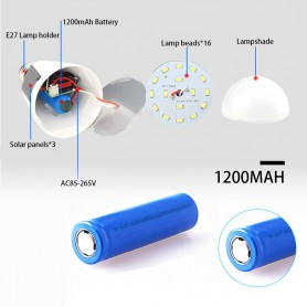 NedRo, E27 Fitting voor draagbare LED Solar Lights, Lamp Fittings, AL1024-CB, EtronixCenter.com