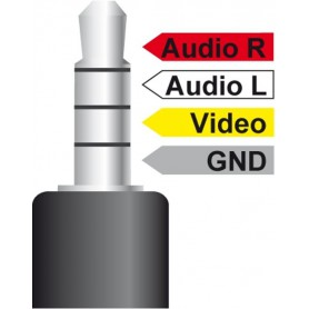 NedRo, 2.5mm Jack 4-pole - Composite AV audio video adapter, Audio adapters, AL311