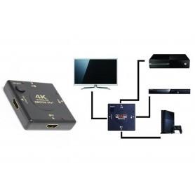 Oem - 4 port HDMI splitter divider - HDMI adapters - YPC296