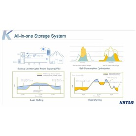KSTAR, KSTAR H5 10.2Kw ESS BluE-S 5000D converter +.2x BluE-PACK5.1 storage battery, Energy storage, KSTAR-ESS-H5