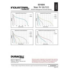 Duracell - 10x Duracell Industrial 6LR61 9V alkaline BL061 - C D 4.5V XL formaat - BL061-C www.NedRo.nl