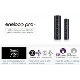 Eneloop - AA HR6 Panasonic Eneloop PRO Rechargeable Battery - Size AA - NK060 www.NedRo.us