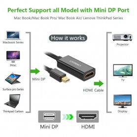 UGREEN, Mini Dislayport DP to HDMI female converter cable UG095, HDMI adaptoare, UG095, EtronixCenter.com
