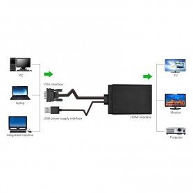 UGREEN, VGA+USB to HDMI Converter Adapter, HDMI adaptoare, UG101-CB, EtronixCenter.com