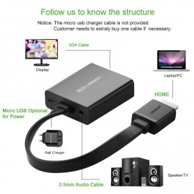 UGREEN, HDMI to VGA+3.5MM Audio+Mirco USB converter, HDMI adaptoare, UG102-CB, EtronixCenter.com