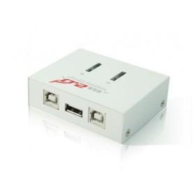 NedRo, USB A la 2x USB B Sharing Switch YPU502, Porturi si huburi, YPU502, EtronixCenter.com