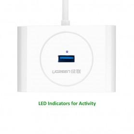 UGREEN - USB 3.0 HUB 4 port - Porturi si huburi - UG140 www.NedRo.ro