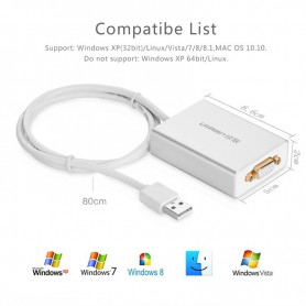 UGREEN, USB 2.0 to VGA Multi-Display Adapter High Premium UG157, DVI si DisplayPort adaptoare, UG157, EtronixCenter.com