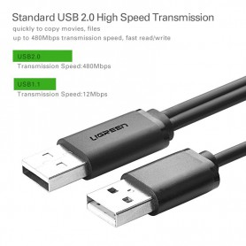 UGREEN, USB 2.0 A male ×2 to Mini 5pin Male Cable, Cabluri USB la Mini USB, UG080-CB, EtronixCenter.com