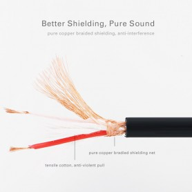 UGREEN - Cannon XLR Male naar Female Microfoonkabel - Audio kabels - UG205-CB www.NedRo.nl