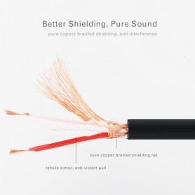 UGREEN - Cannon XLR Male naar Female Microfoonkabel - Audio kabels - UG205 www.NedRo.nl